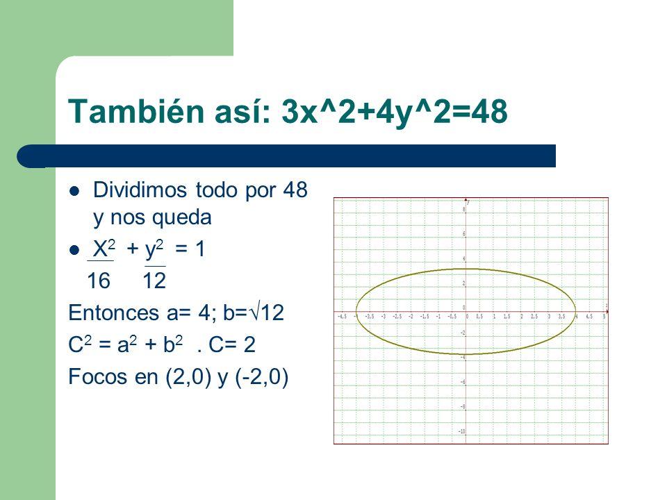 También así: 3x^2+4y^2=48 Dividimos todo por 48 y nos queda