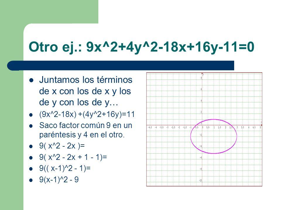 Otro ej.: 9x^2+4y^2-18x+16y-11=0 Juntamos los términos de x con los de x y los de y con los de y… (9x^2-18x) +(4y^2+16y)=11.