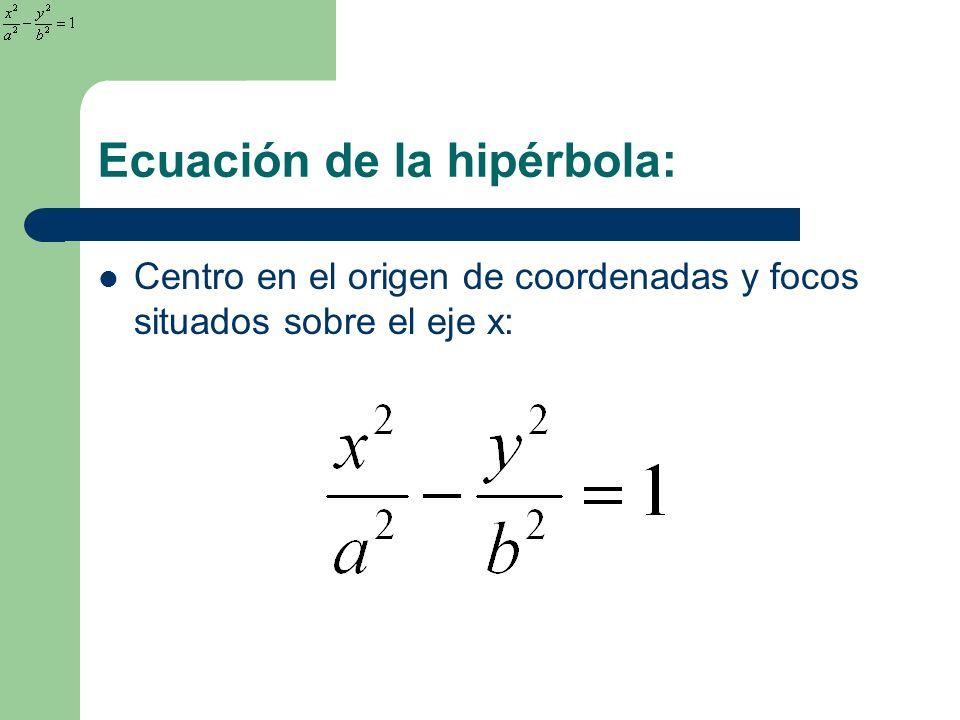 Ecuación de la hipérbola: