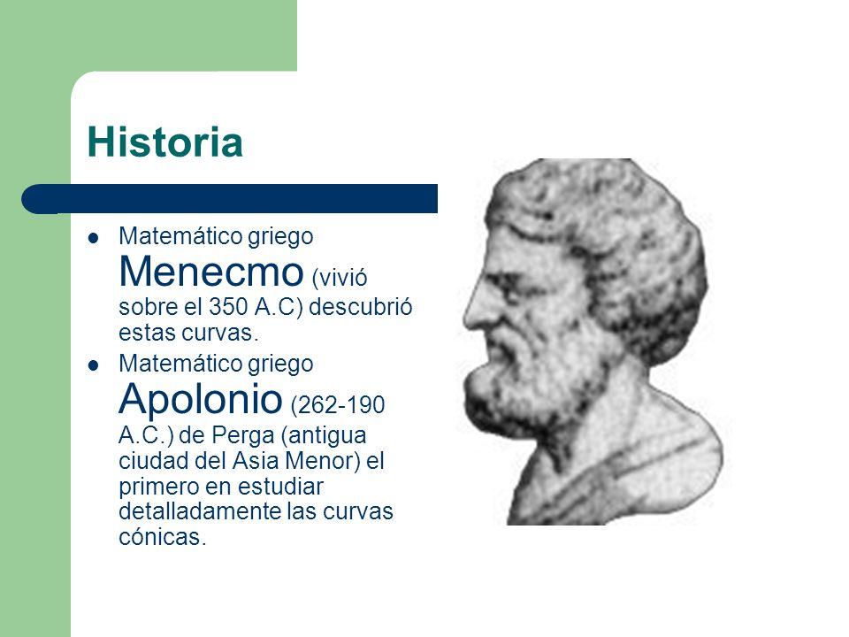 Historia Matemático griego Menecmo (vivió sobre el 350 A.C) descubrió estas curvas.