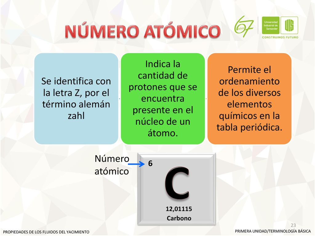 Tabla periodica letra z images periodic table and sample with tabla periodica letra z choice image periodic table and sample tabla periodica letra z gallery periodic urtaz Image collections