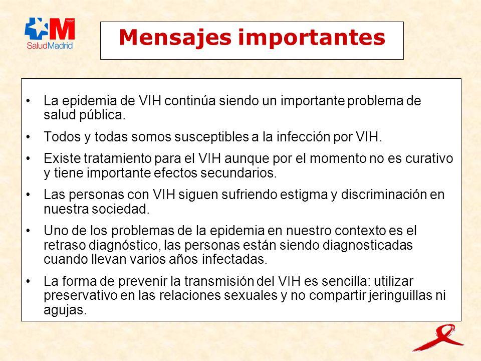 Mensajes importantes La epidemia de VIH continúa siendo un importante problema de salud pública.