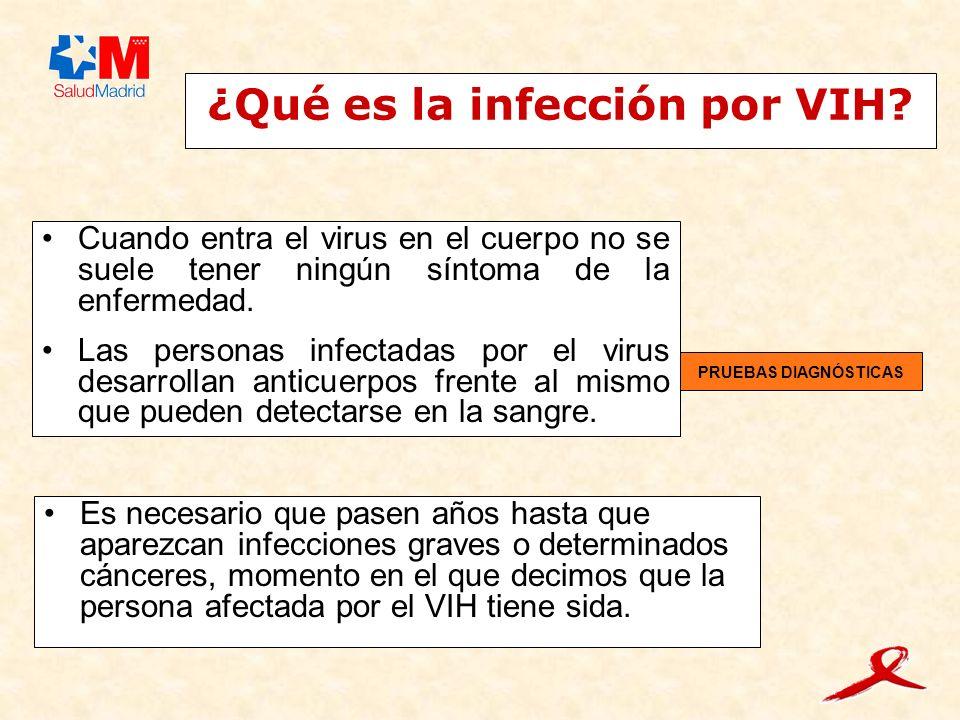 ¿Qué es la infección por VIH