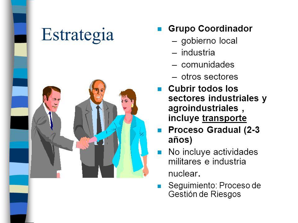 Estrategia Grupo Coordinador gobierno local industria comunidades