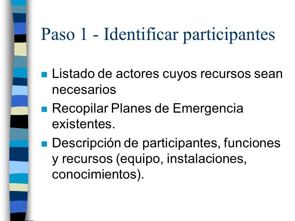 Paso 1 - Identificar participantes