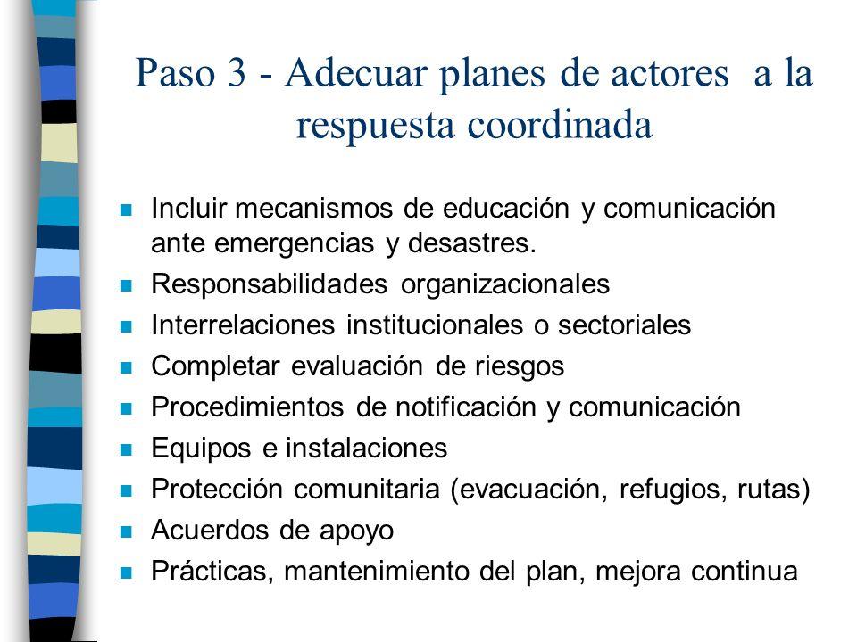 Paso 3 - Adecuar planes de actores a la respuesta coordinada