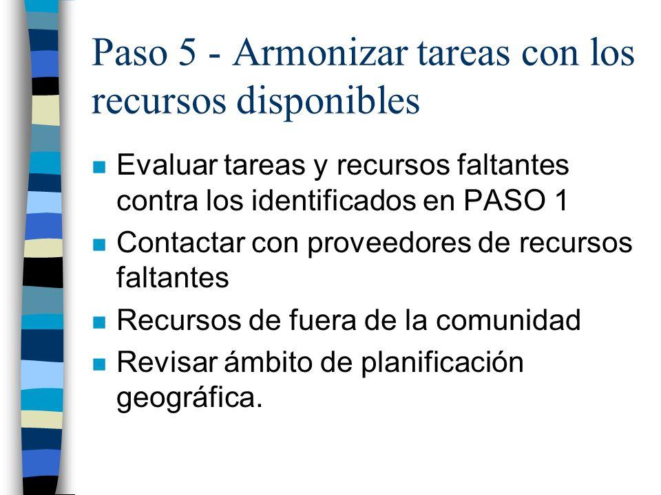 Paso 5 - Armonizar tareas con los recursos disponibles