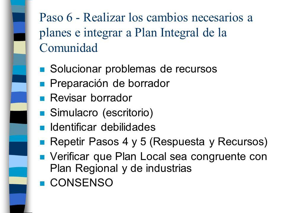 Paso 6 - Realizar los cambios necesarios a planes e integrar a Plan Integral de la Comunidad