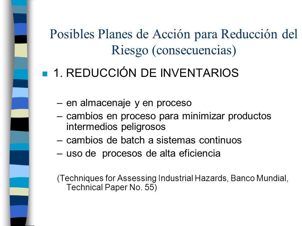 Posibles Planes de Acción para Reducción del Riesgo (consecuencias)