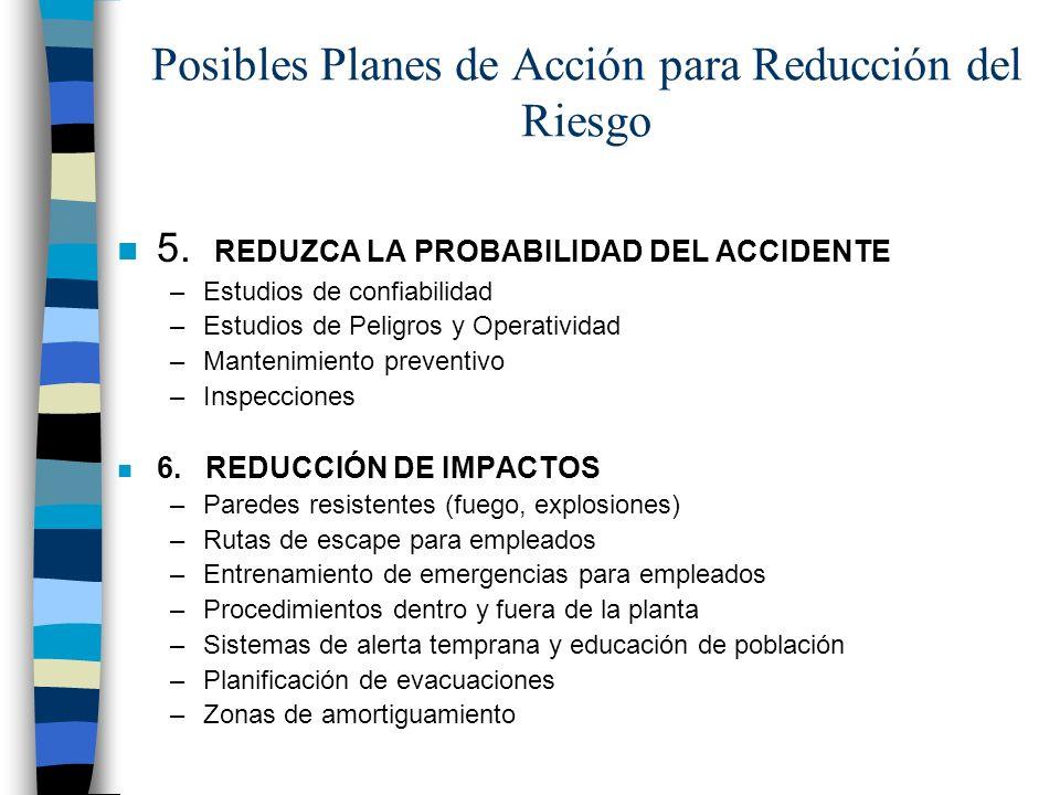 Posibles Planes de Acción para Reducción del Riesgo
