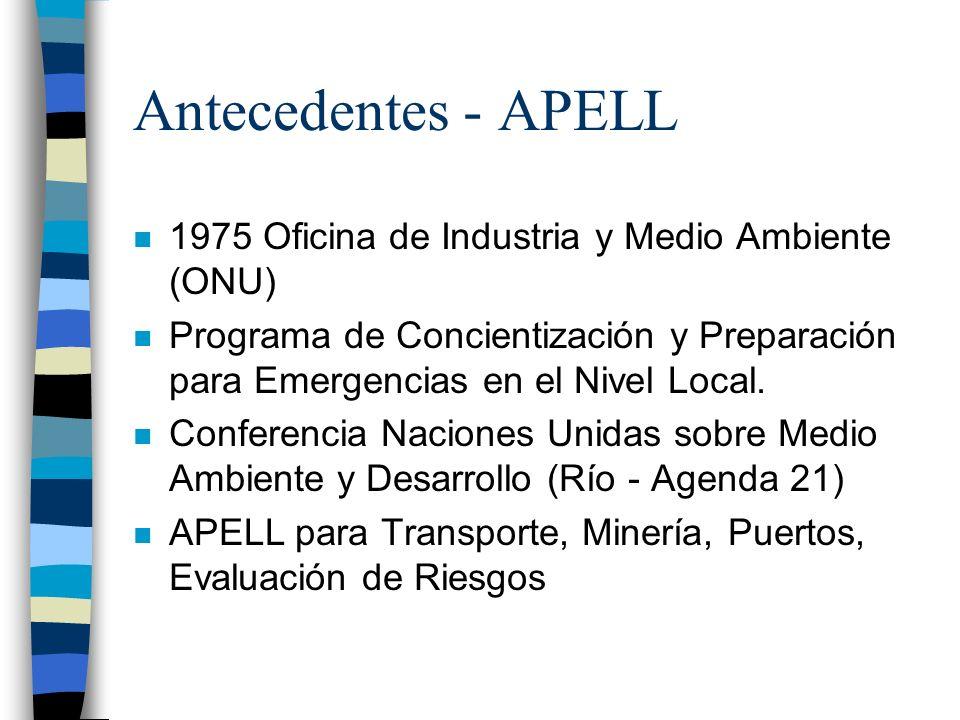 Antecedentes - APELL 1975 Oficina de Industria y Medio Ambiente (ONU)