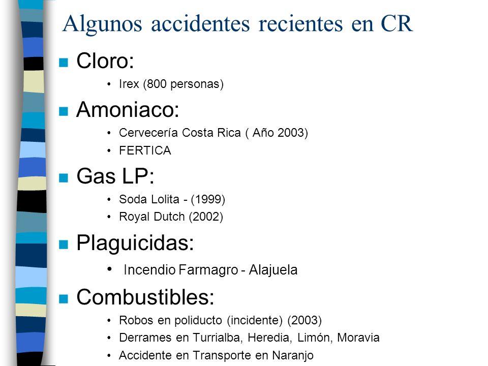 Algunos accidentes recientes en CR