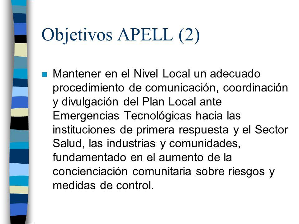 Objetivos APELL (2)