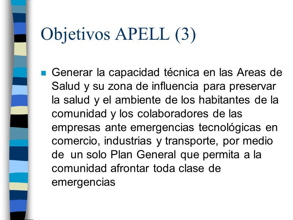 Objetivos APELL (3)