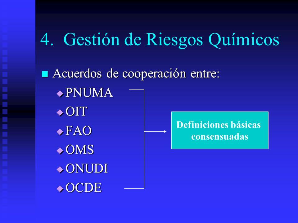 4. Gestión de Riesgos Químicos