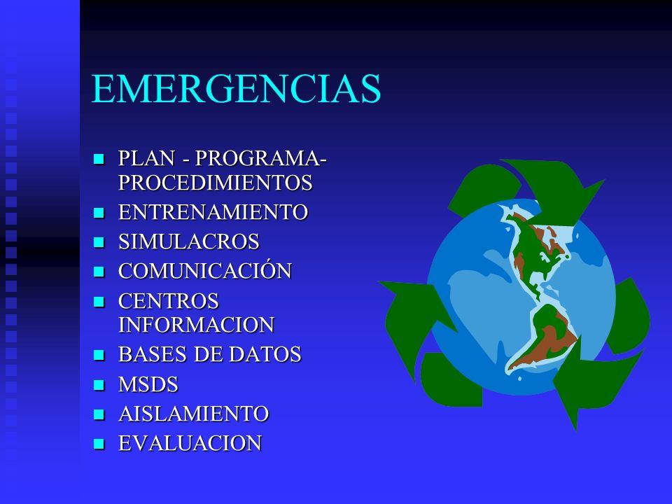 EMERGENCIAS PLAN - PROGRAMA- PROCEDIMIENTOS ENTRENAMIENTO SIMULACROS