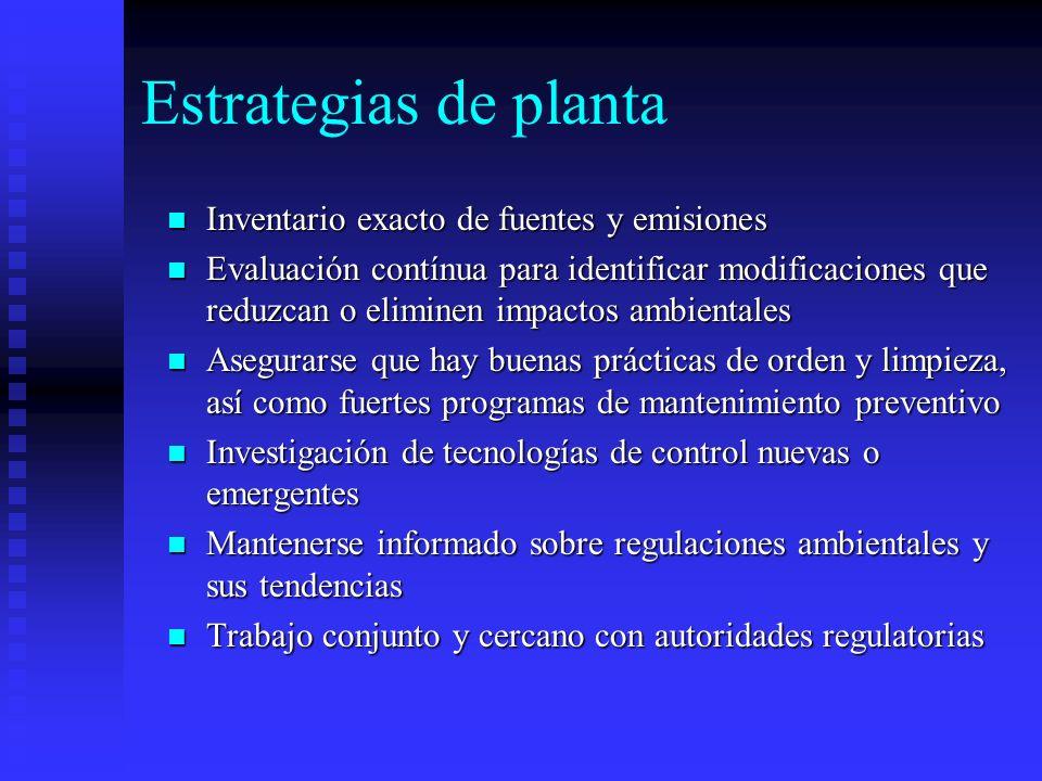 Estrategias de planta Inventario exacto de fuentes y emisiones