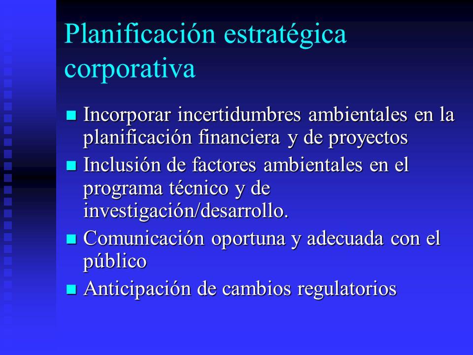 Planificación estratégica corporativa