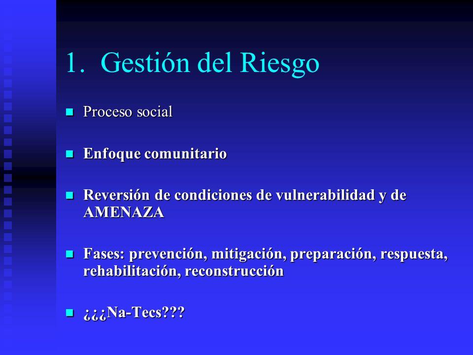1. Gestión del Riesgo Proceso social Enfoque comunitario