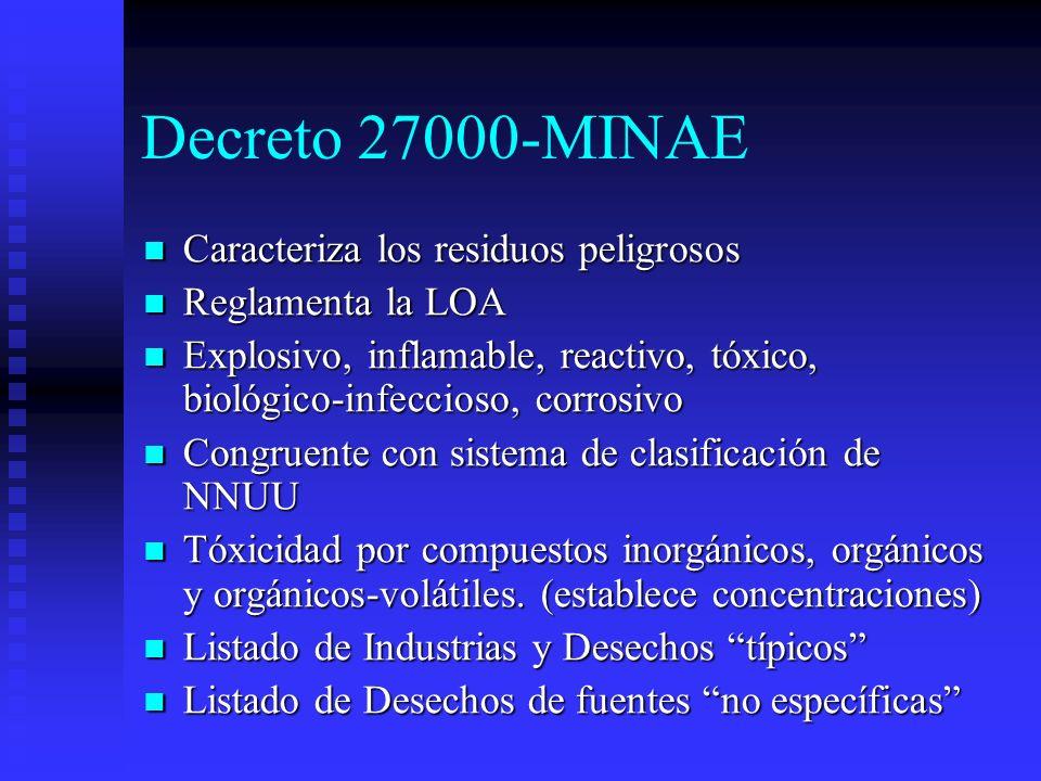 Decreto 27000-MINAE Caracteriza los residuos peligrosos