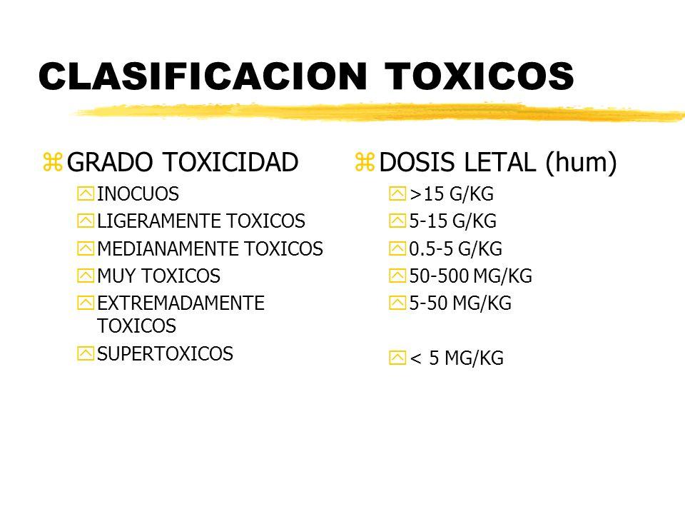 CLASIFICACION TOXICOS
