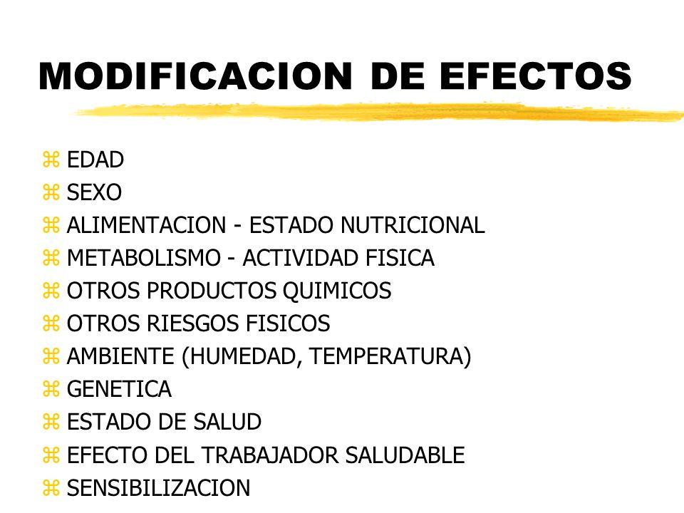 MODIFICACION DE EFECTOS