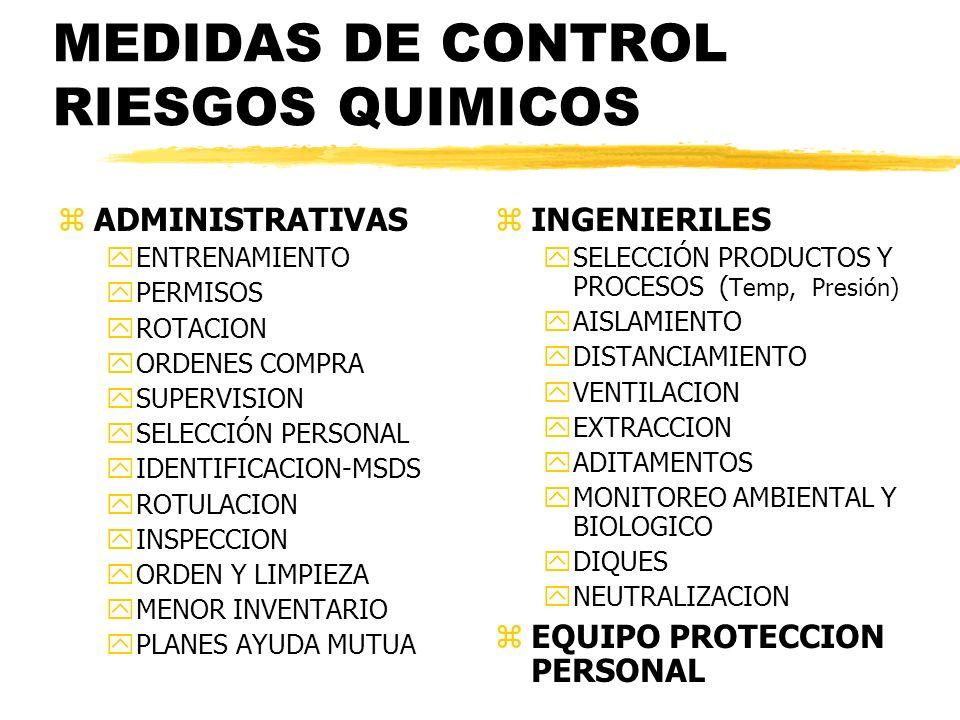 MEDIDAS DE CONTROL RIESGOS QUIMICOS