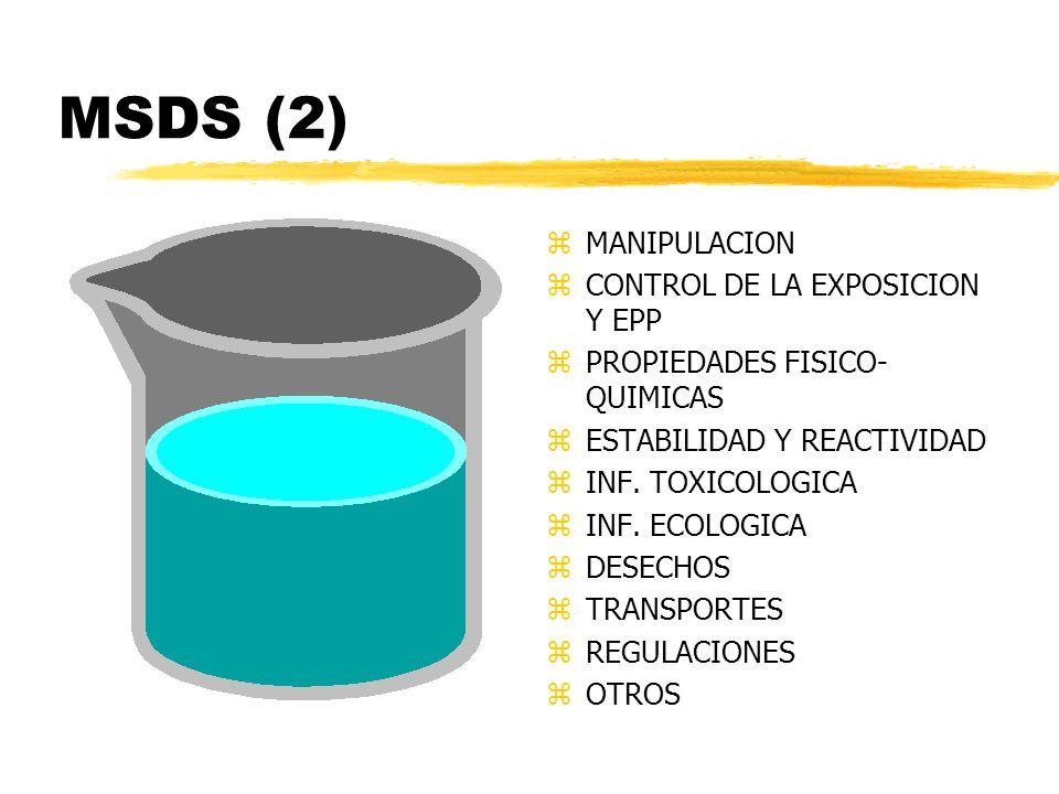 MSDS (2) MANIPULACION CONTROL DE LA EXPOSICION Y EPP