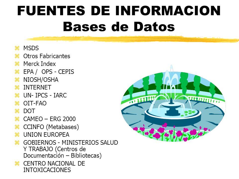 FUENTES DE INFORMACION Bases de Datos