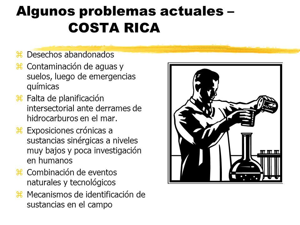 Algunos problemas actuales – COSTA RICA