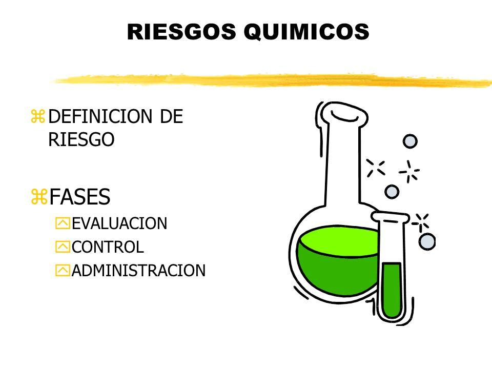 RIESGOS QUIMICOS FASES DEFINICION DE RIESGO EVALUACION CONTROL