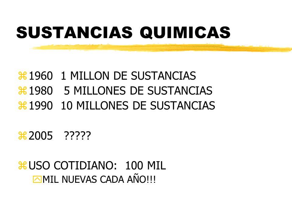 SUSTANCIAS QUIMICAS 1960 1 MILLON DE SUSTANCIAS