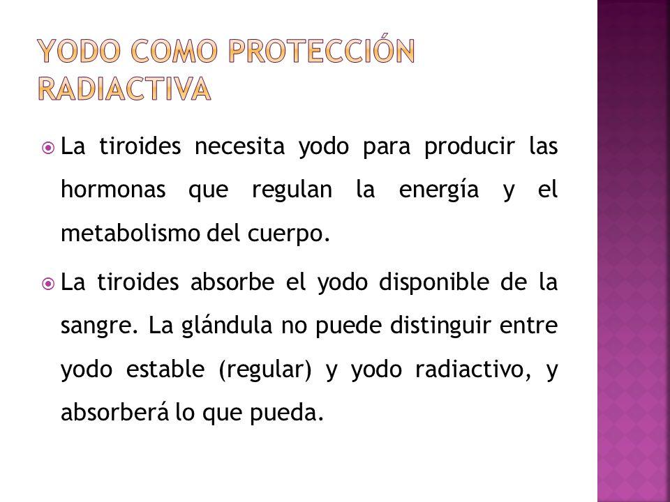 Yodo como protección radiactiva