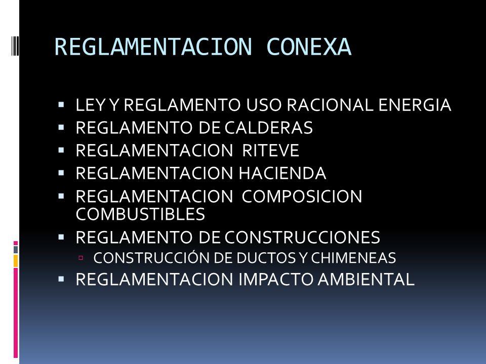 REGLAMENTACION CONEXA