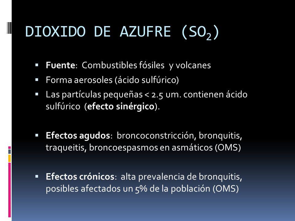 DIOXIDO DE AZUFRE (SO2) Fuente: Combustibles fósiles y volcanes