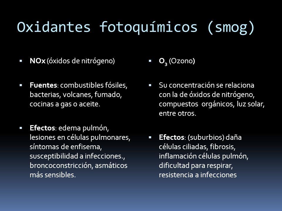 Oxidantes fotoquímicos (smog)