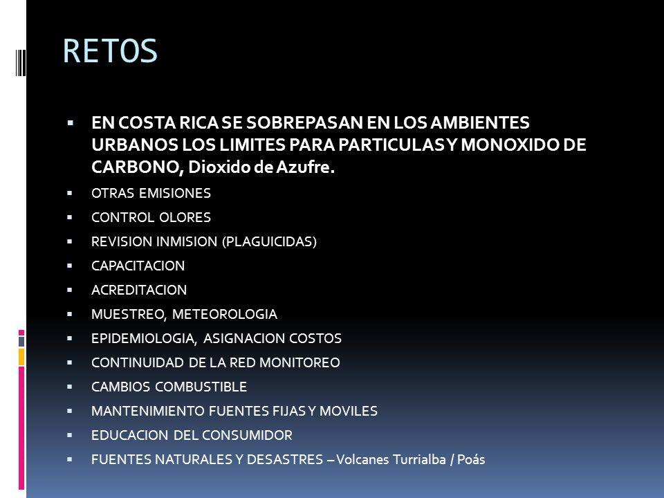 RETOS EN COSTA RICA SE SOBREPASAN EN LOS AMBIENTES URBANOS LOS LIMITES PARA PARTICULAS Y MONOXIDO DE CARBONO, Dioxido de Azufre.