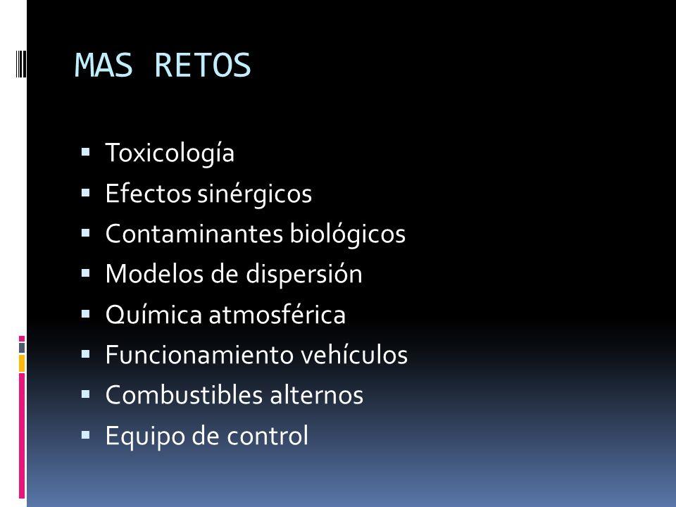 MAS RETOS Toxicología Efectos sinérgicos Contaminantes biológicos