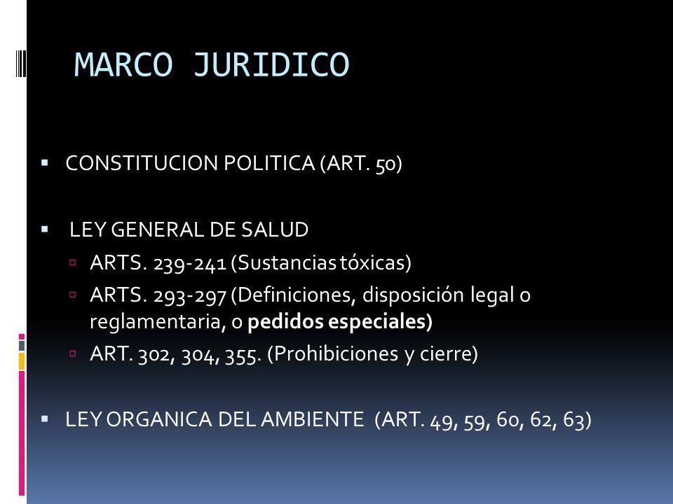 MARCO JURIDICO CONSTITUCION POLITICA (ART. 50) LEY GENERAL DE SALUD