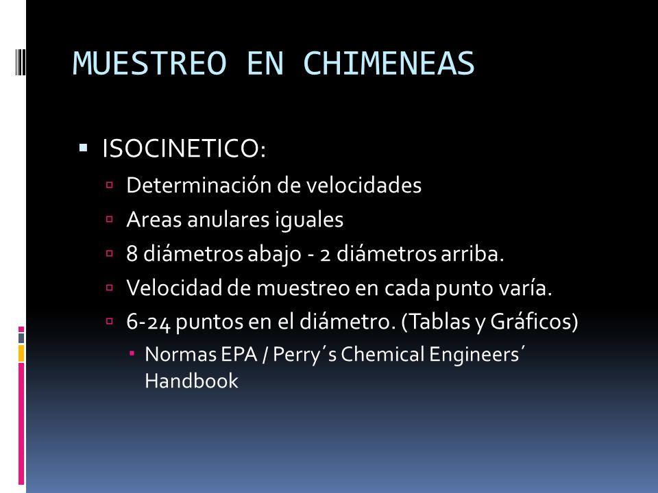 MUESTREO EN CHIMENEAS ISOCINETICO: Determinación de velocidades