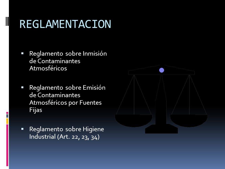 REGLAMENTACION Reglamento sobre Inmisión de Contaminantes Atmosféricos