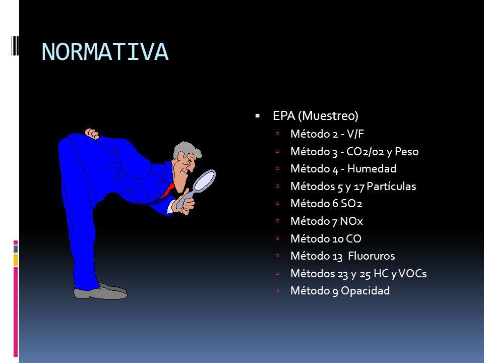 NORMATIVA EPA (Muestreo) Método 2 - V/F Método 3 - CO2/02 y Peso