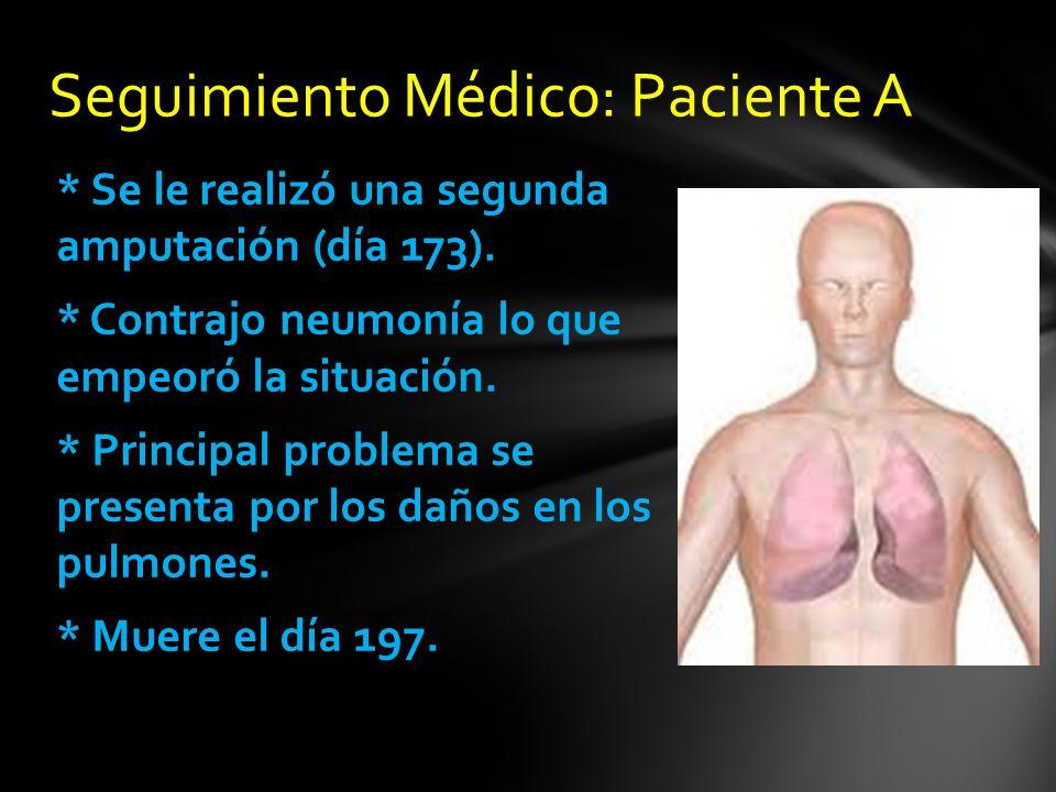 Seguimiento Médico: Paciente A