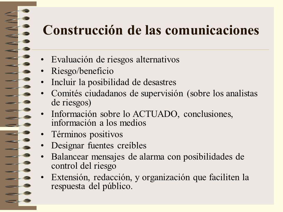 Construcción de las comunicaciones