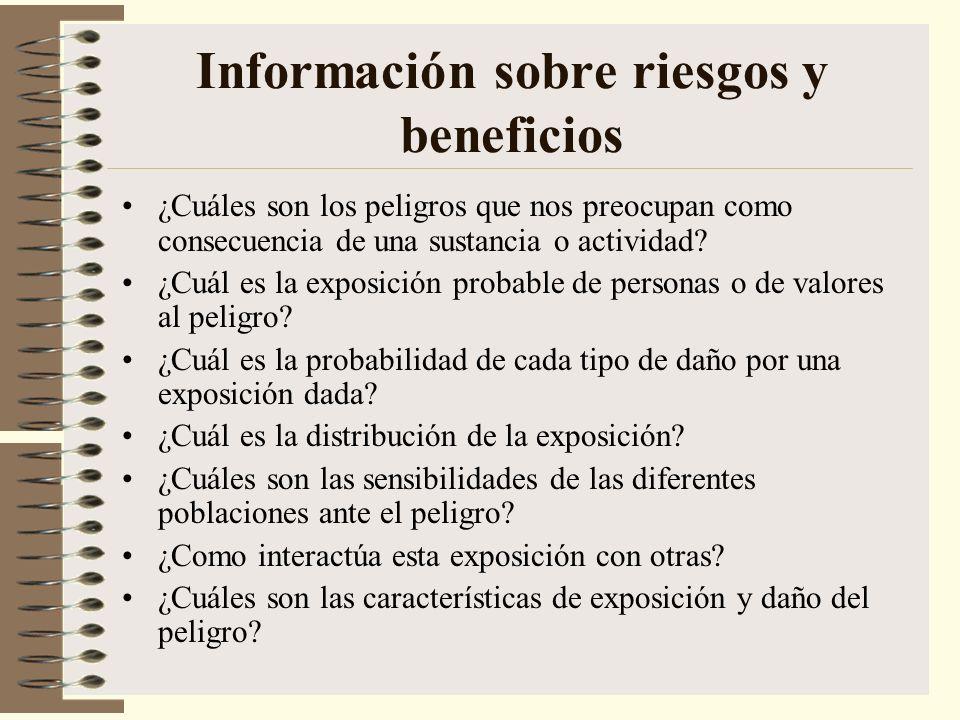 Información sobre riesgos y beneficios
