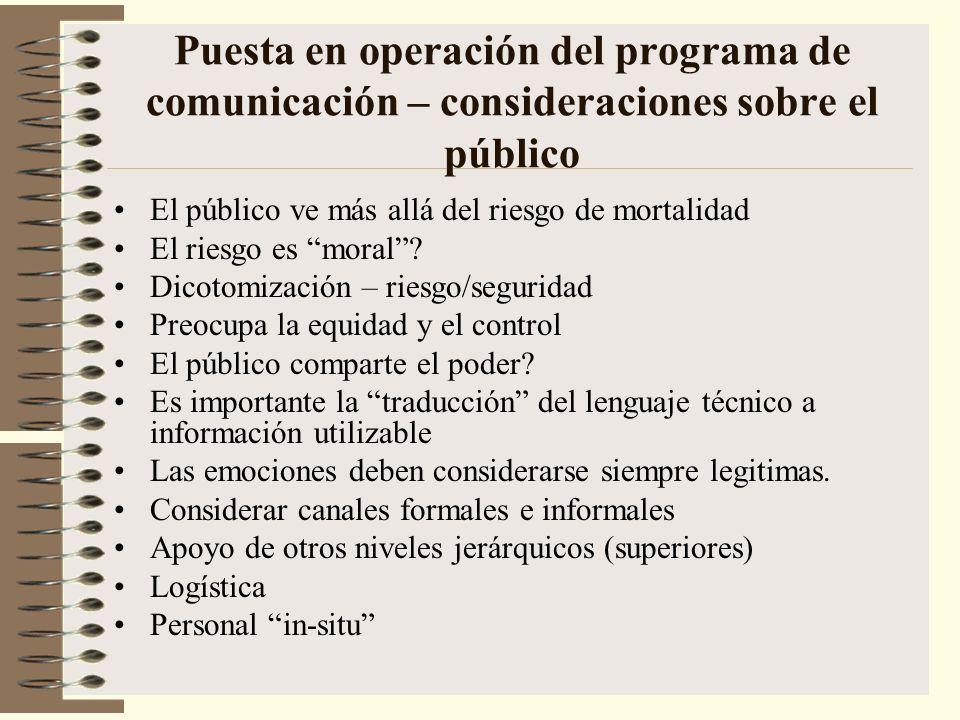 Puesta en operación del programa de comunicación – consideraciones sobre el público