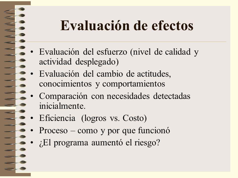Evaluación de efectos Evaluación del esfuerzo (nivel de calidad y actividad desplegado)