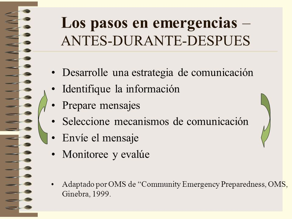 Los pasos en emergencias –ANTES-DURANTE-DESPUES