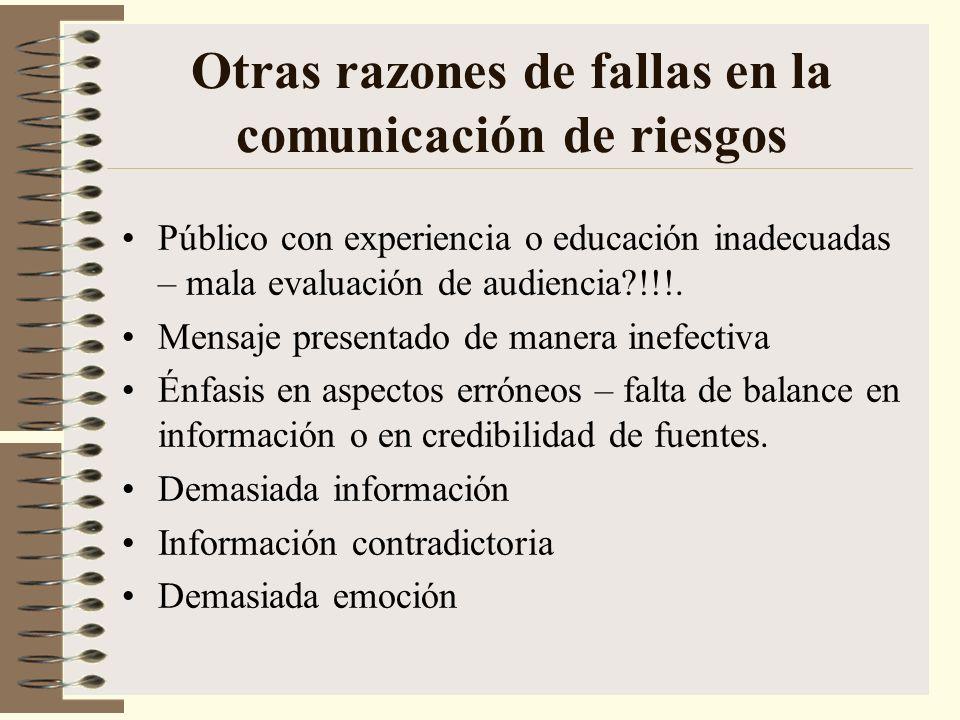 Otras razones de fallas en la comunicación de riesgos