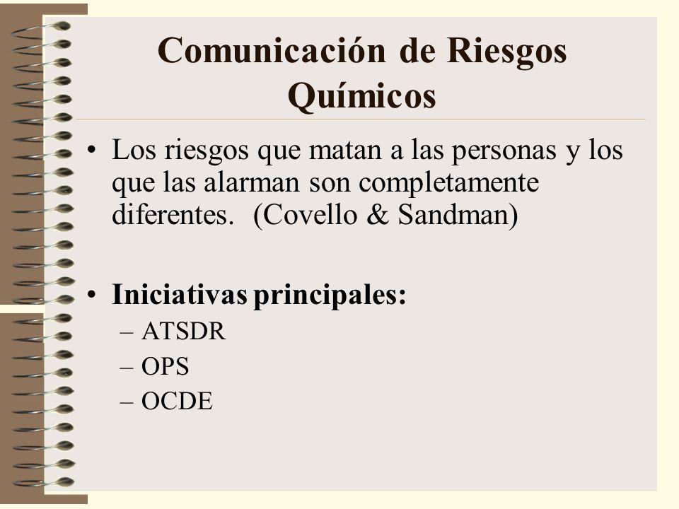 Comunicación de Riesgos Químicos